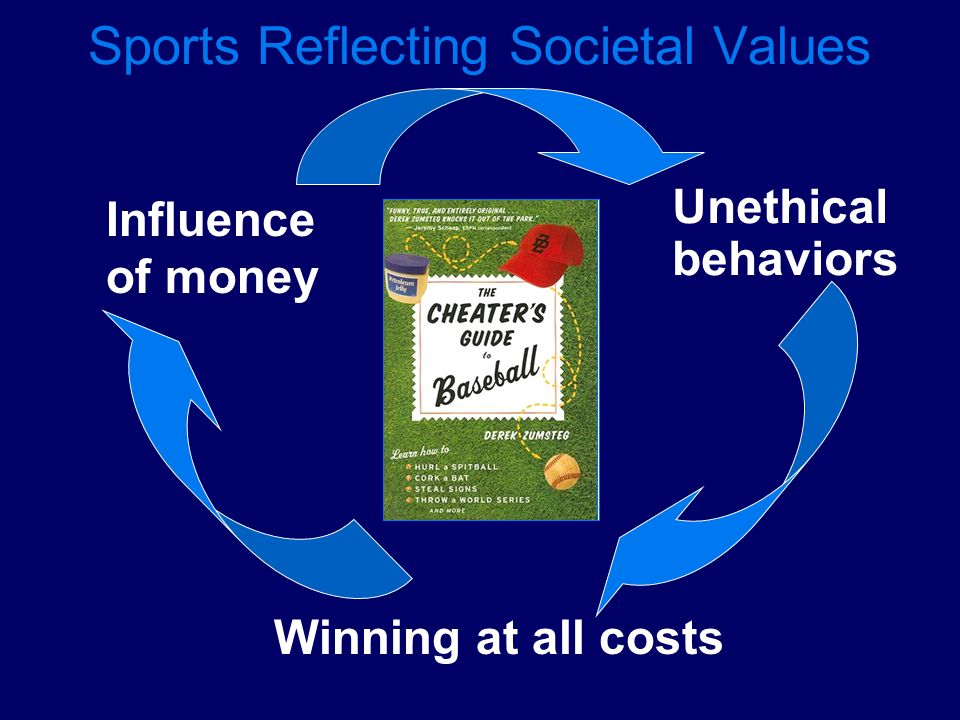 Sports Reflecting Societal Values