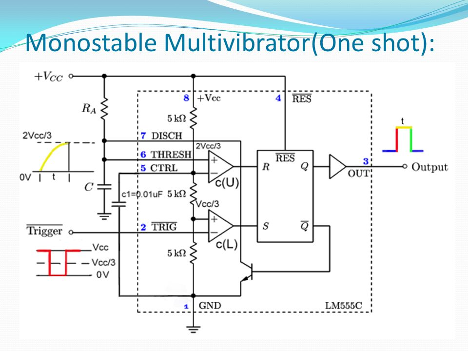Monostable Multivibrator(One shot):