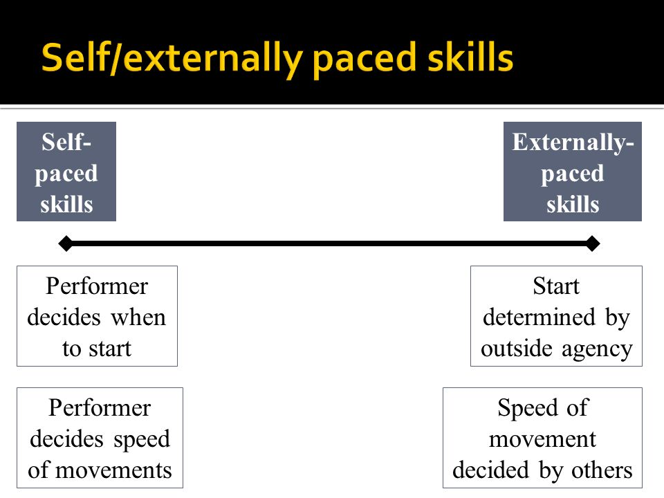 Self/externally paced skills