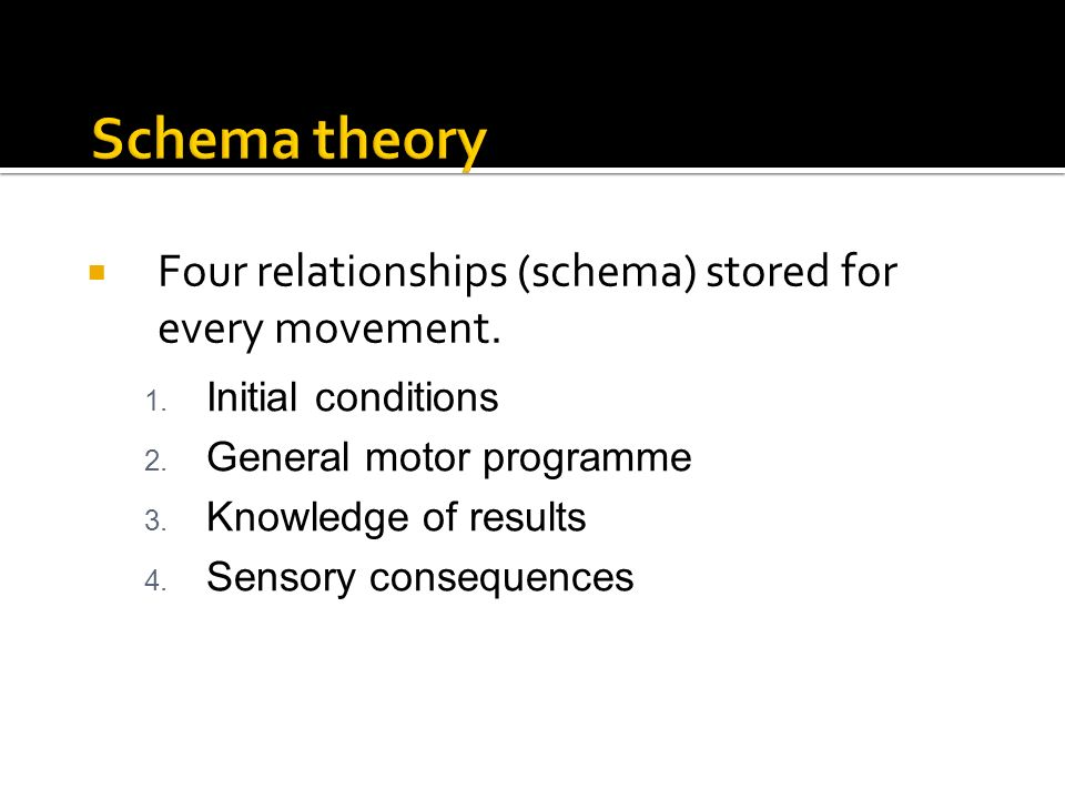 Schema theory Four relationships (schema) stored for every movement.