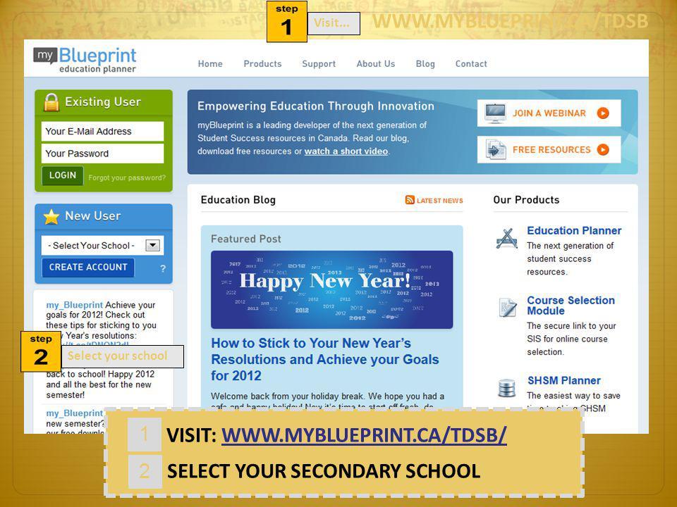 Grade 12 option presentation ppt video online download myblueprinttdsb malvernweather Choice Image