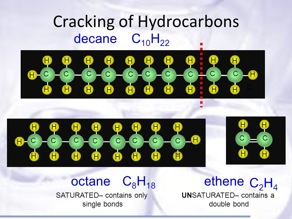 Cracking of Hydrocarbons
