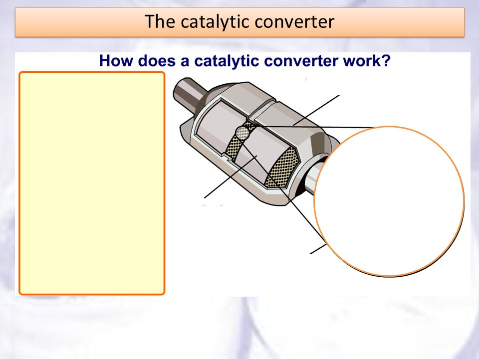 The catalytic converter