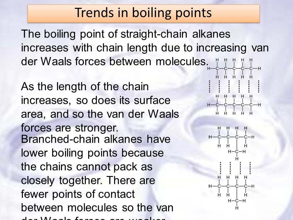 Trends in boiling points