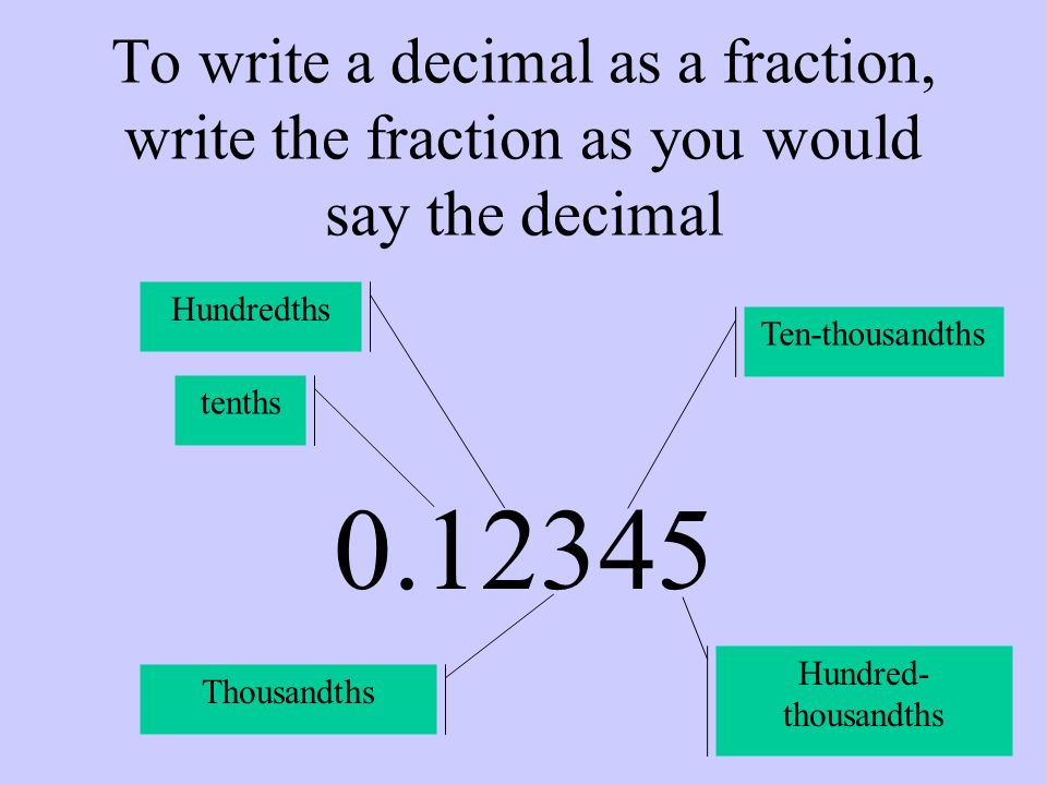To write a decimal as a fraction, write the fraction as you would say the decimal