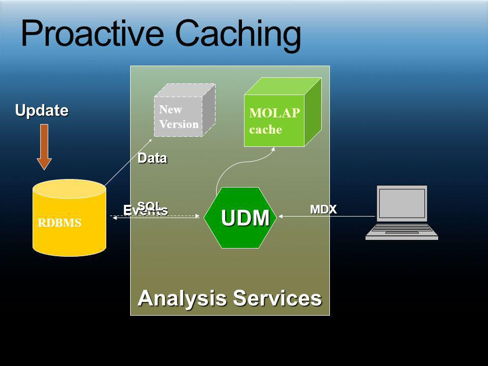 Proactive Caching UDM Analysis Services Update MOLAP cache Data Events