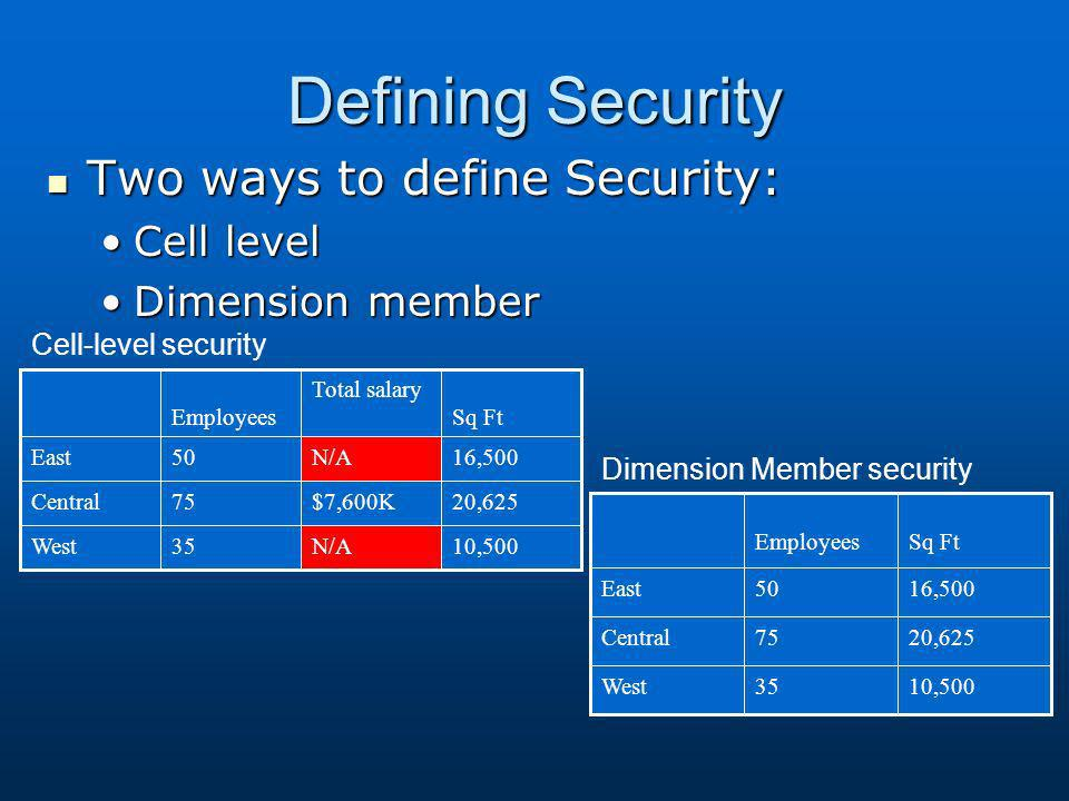 Defining Security Two ways to define Security: Cell level