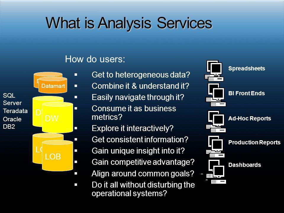 What is Analysis Services