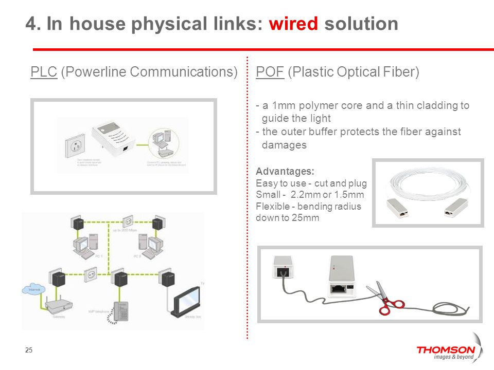 4. In house physical links: wired solution