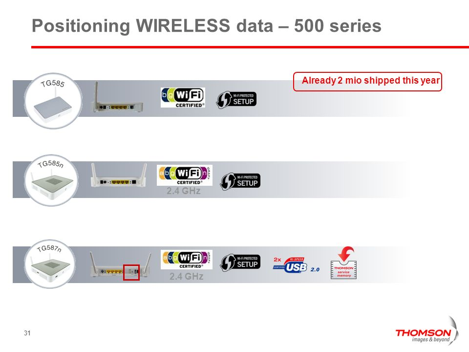 Positioning WIRELESS data – 500 series