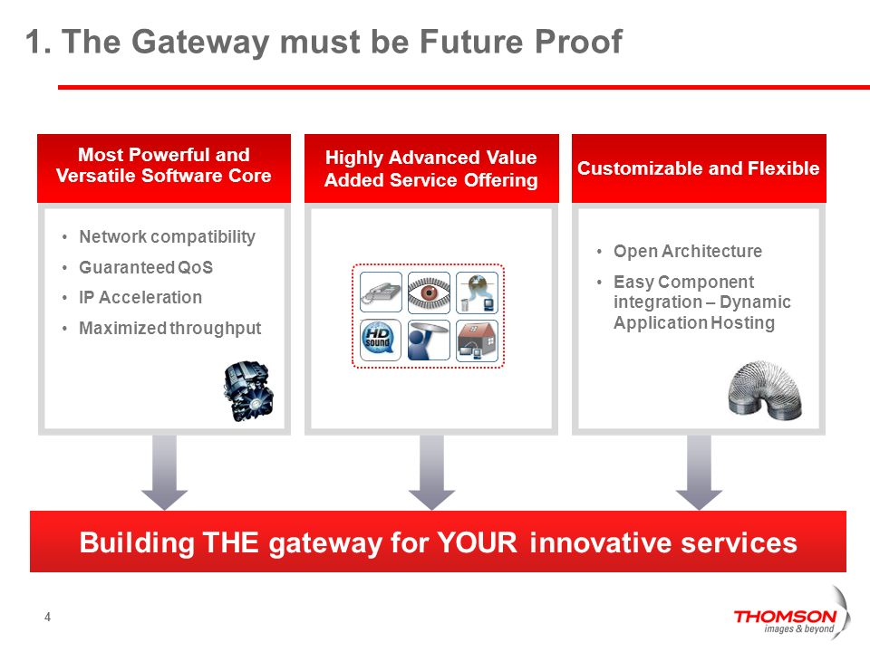 1. The Gateway must be Future Proof
