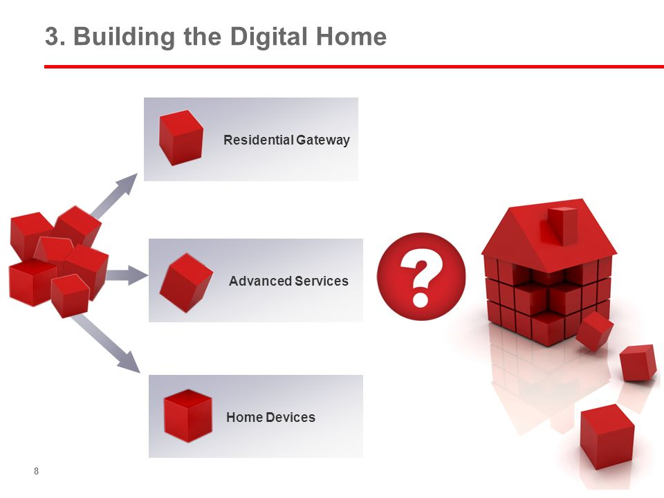 3. Building the Digital Home