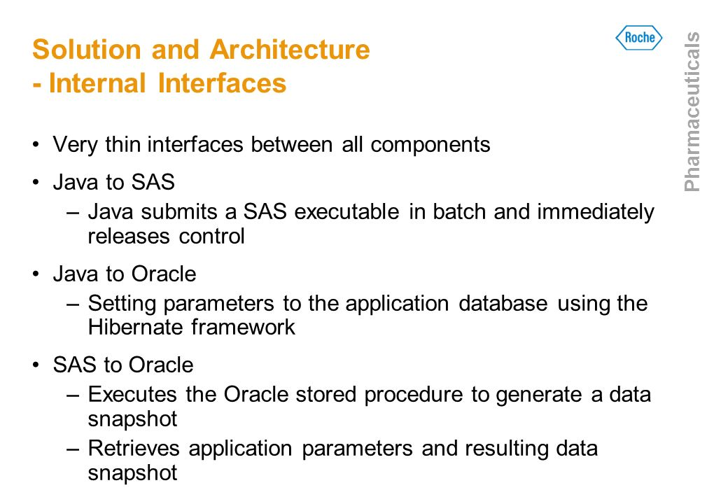 Solution and Architecture - Internal Interfaces