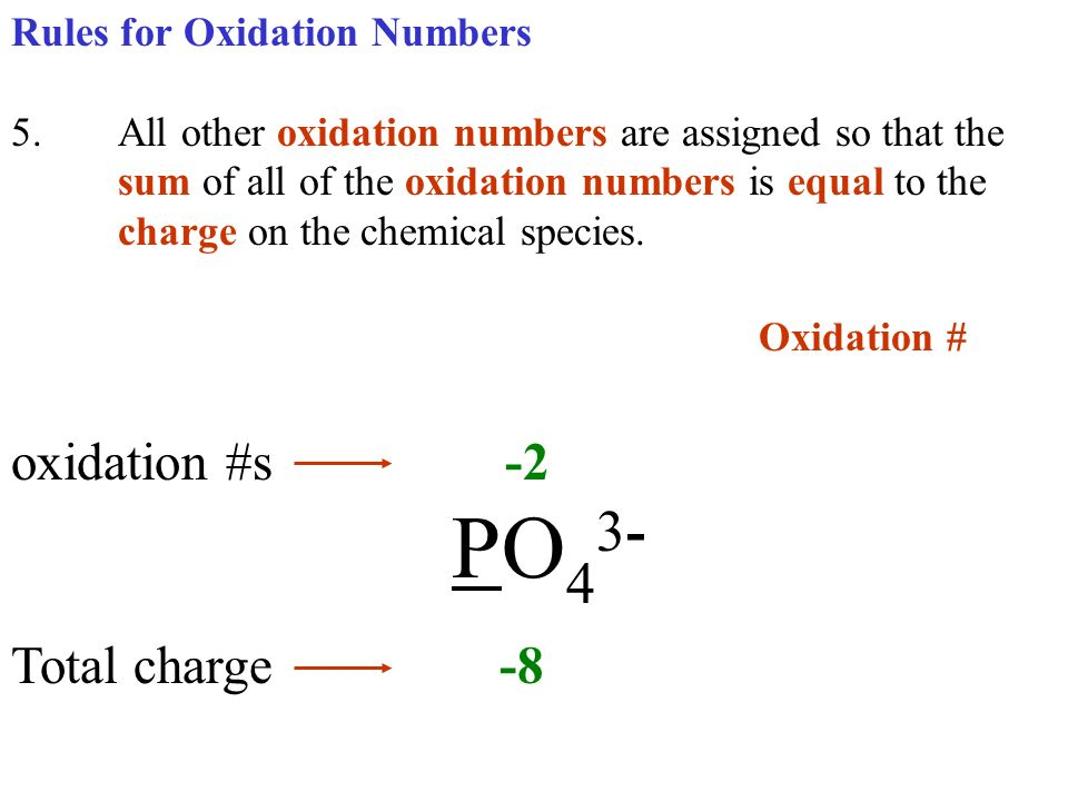 Oxidation # oxidation #s -2 PO43- Total charge -8