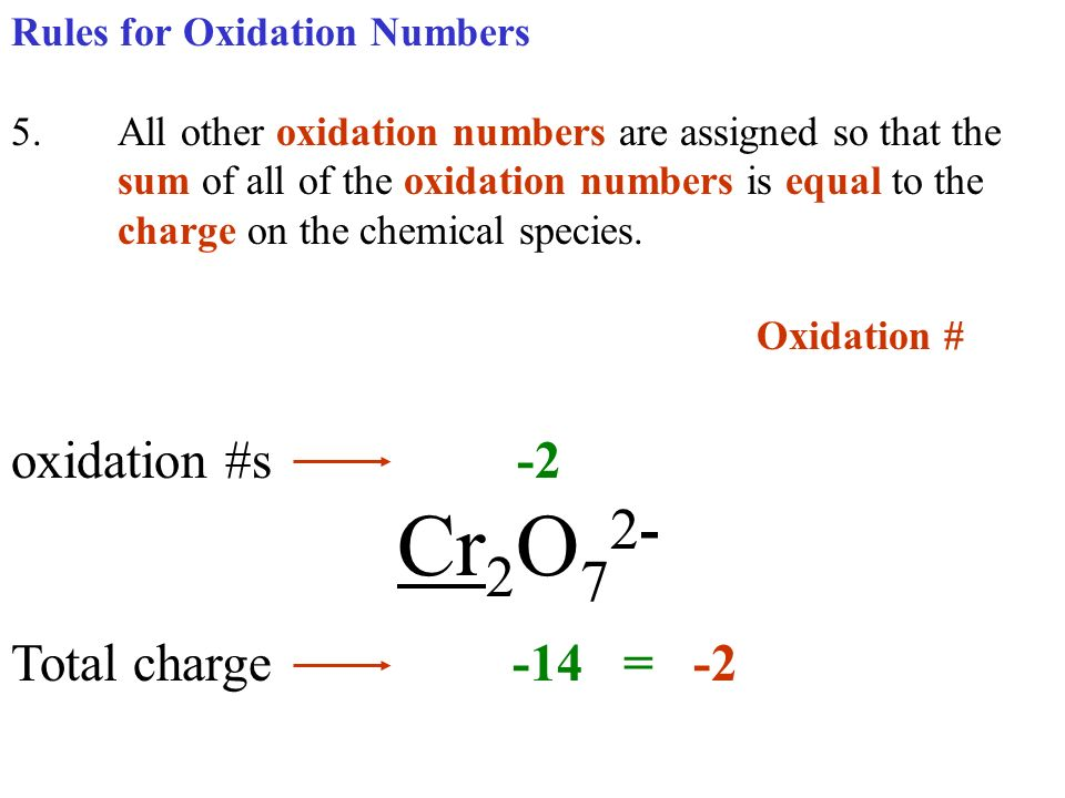 Oxidation # oxidation #s -2 Cr2O72- Total charge -14 = -2
