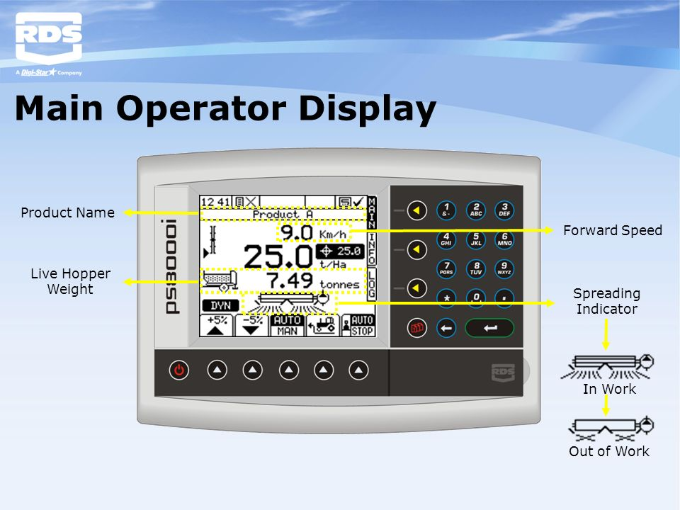 Main Operator Display Product Name Forward Speed Live Hopper Weight
