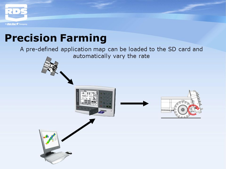 Precision Farming A pre-defined application map can be loaded to the SD card and automatically vary the rate.