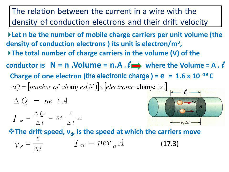 The relation between the current in a wire with the density of conduction electrons and their drift velocity