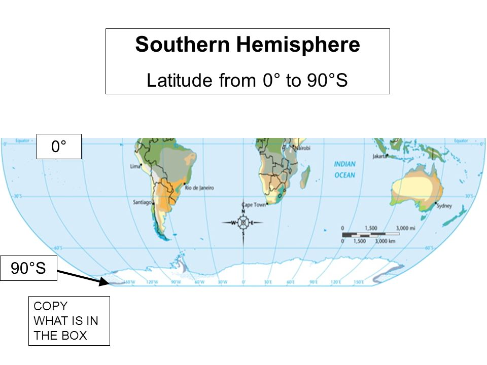 Southern Hemisphere Latitude from 0° to 90°S 0° 90°S