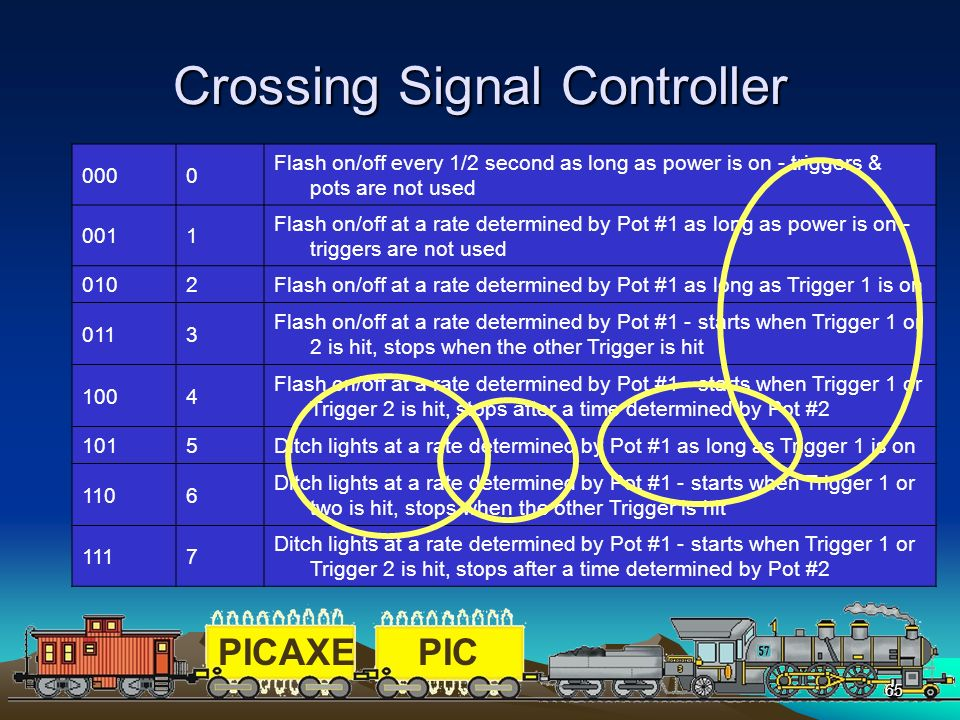 Crossing Signal Controller