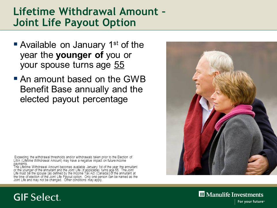 Lifetime Withdrawal Amount – Joint Life Payout Option