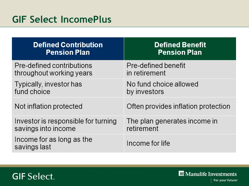 Defined Contribution Pension Plan Defined Benefit Pension Plan