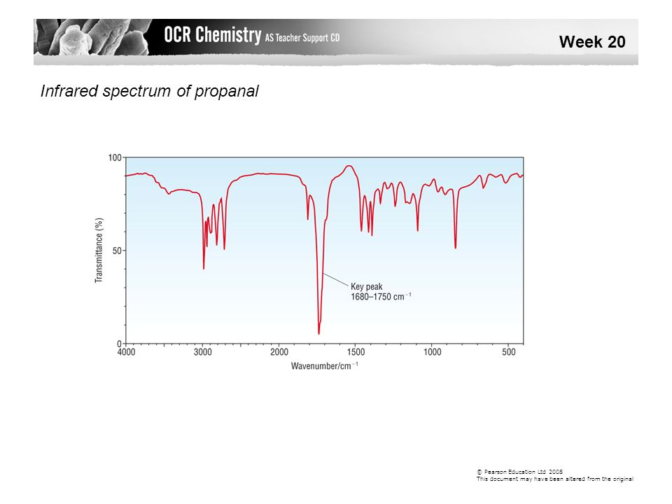 Infrared spectrum of propanal