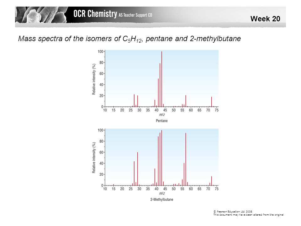 Mass spectra of the isomers of C5H12, pentane and 2-methylbutane