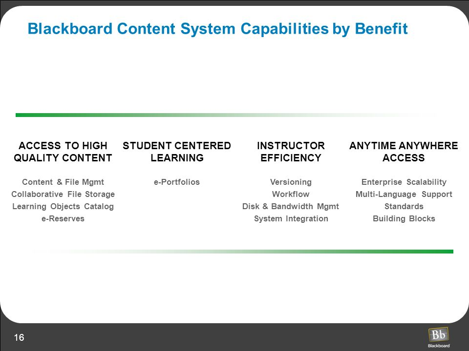 Blackboard Content System Capabilities by Benefit
