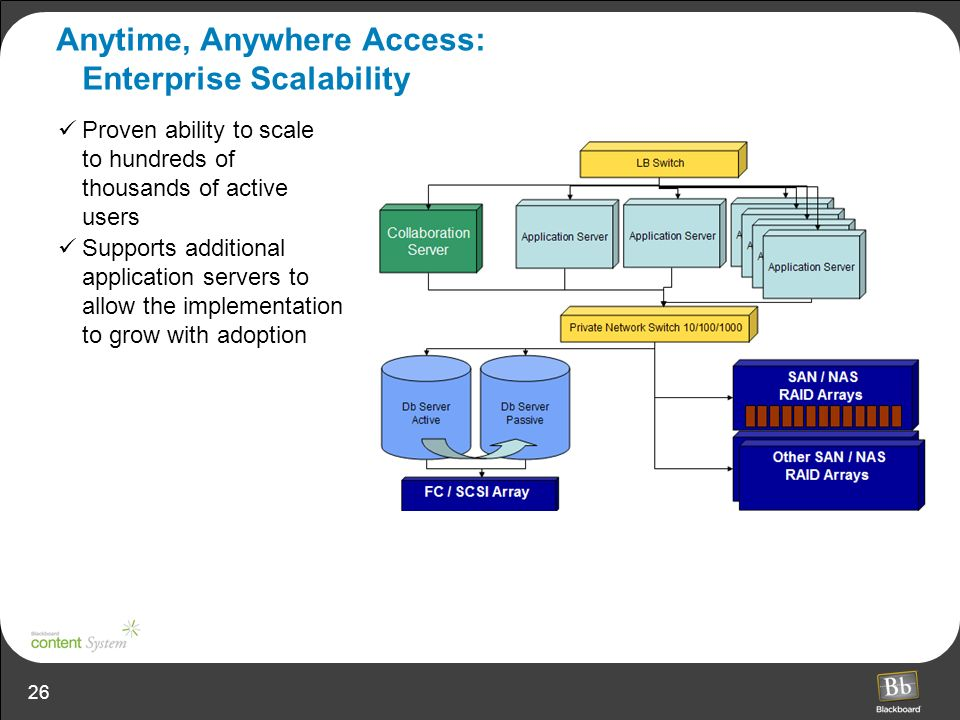 Anytime, Anywhere Access: Enterprise Scalability