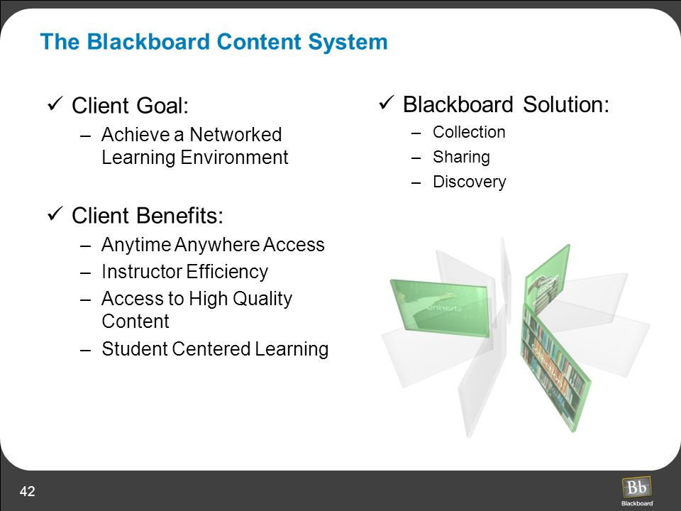 The Blackboard Content System