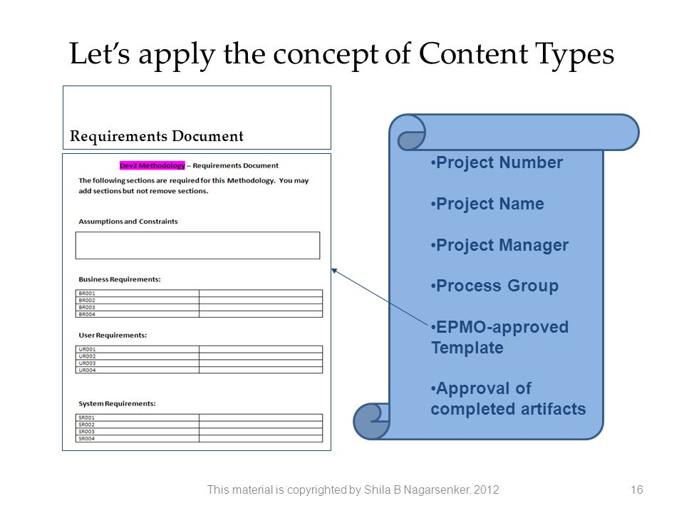 Let's apply the concept of Content Types