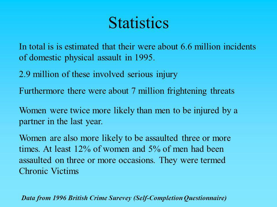 Statistics In total is is estimated that their were about 6.6 million incidents of domestic physical assault in 1995.