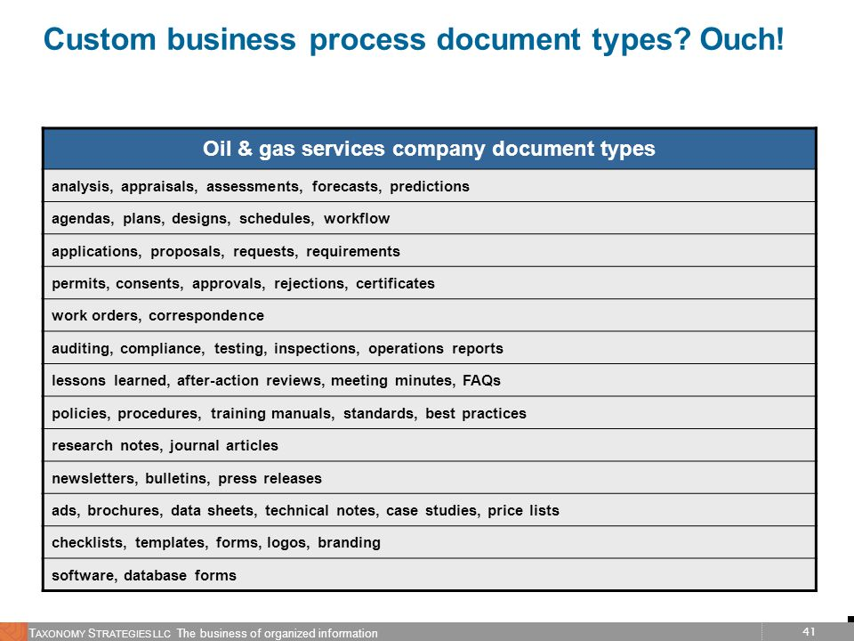 Custom business process document types Ouch!