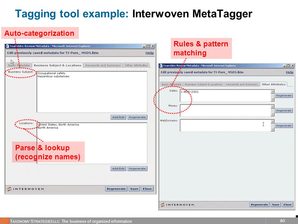 Tagging tool example: Interwoven MetaTagger