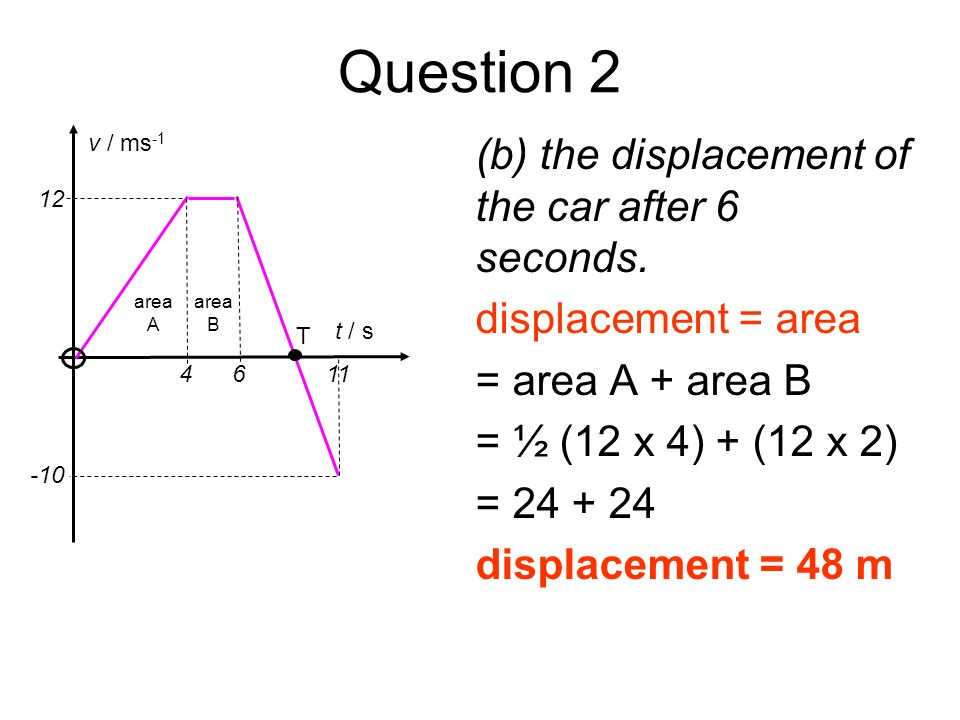 Question 2 (b) the displacement of the car after 6 seconds.