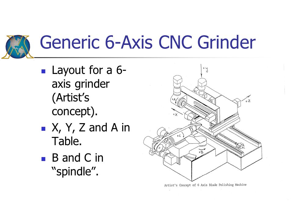 Generic 6 Axis Cnc Grinder