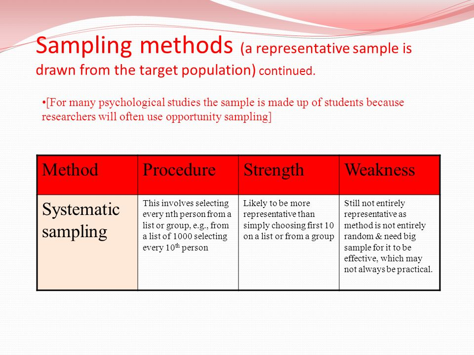 Sampling methods (a representative sample is drawn from the target population) continued.
