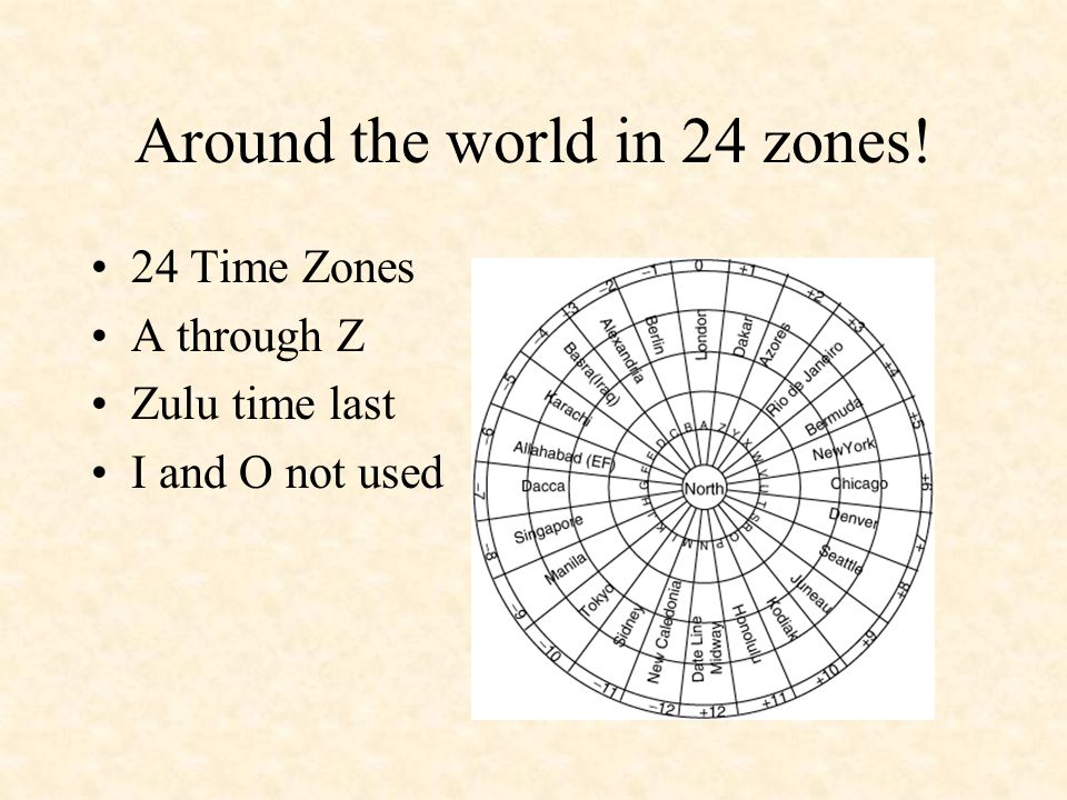 Around the world in 24 zones!