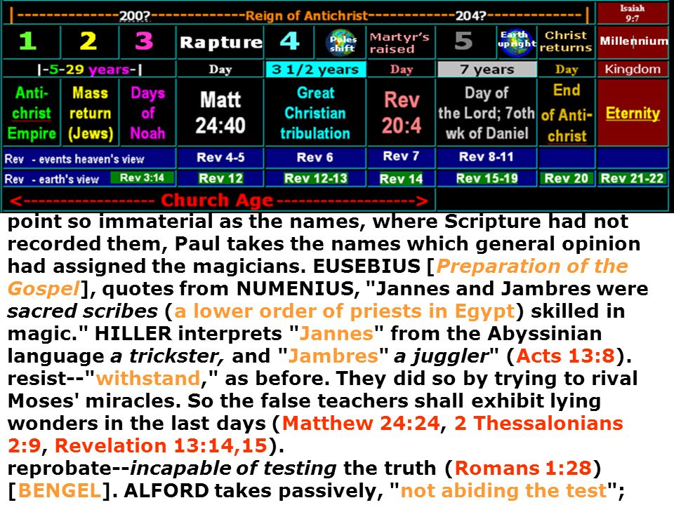 point so immaterial as the names, where Scripture had not recorded them, Paul takes the names which general opinion had assigned the magicians.