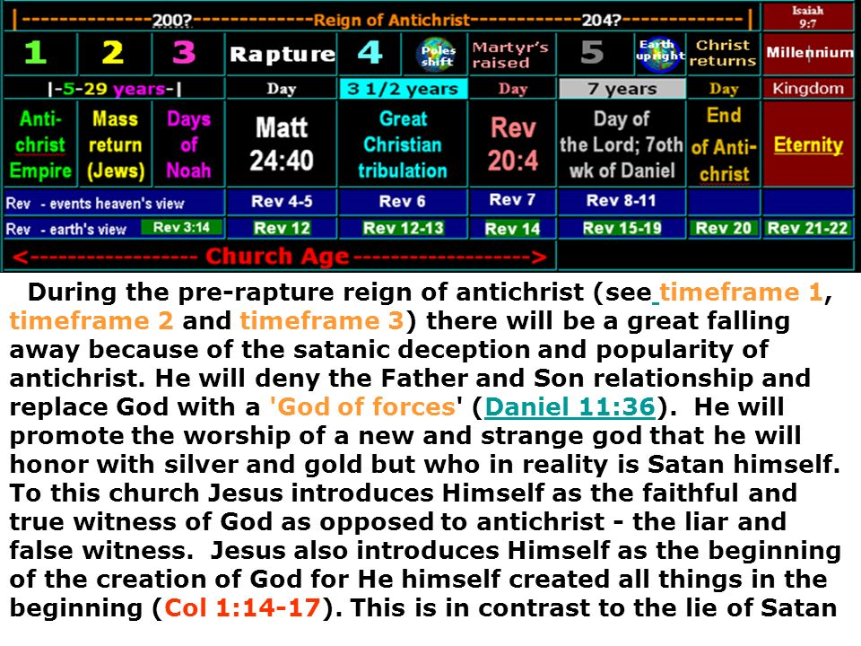During the pre-rapture reign of antichrist (see timeframe 1, timeframe 2 and timeframe 3) there will be a great falling away because of the satanic deception and popularity of antichrist.