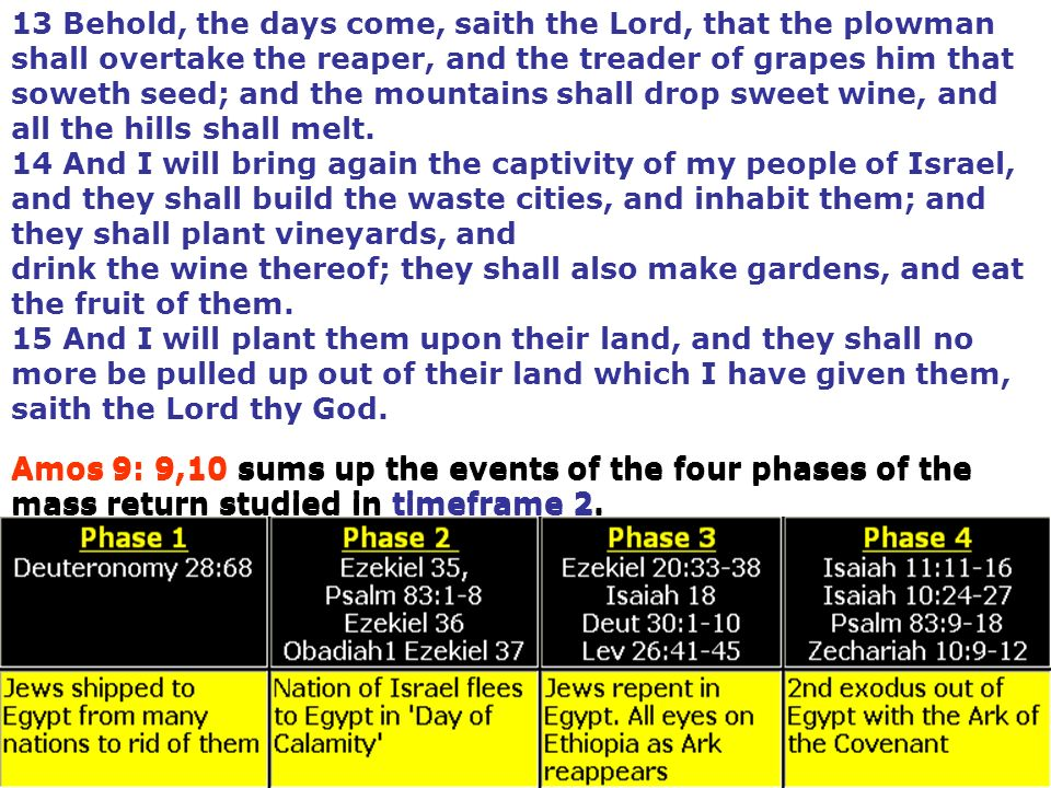 13 Behold, the days come, saith the Lord, that the plowman shall overtake the reaper, and the treader of grapes him that soweth seed; and the mountains shall drop sweet wine, and all the hills shall melt. 14 And I will bring again the captivity of my people of Israel, and they shall build the waste cities, and inhabit them; and they shall plant vineyards, and drink the wine thereof; they shall also make gardens, and eat the fruit of them. 15 And I will plant them upon their land, and they shall no more be pulled up out of their land which I have given them, saith the Lord thy God.