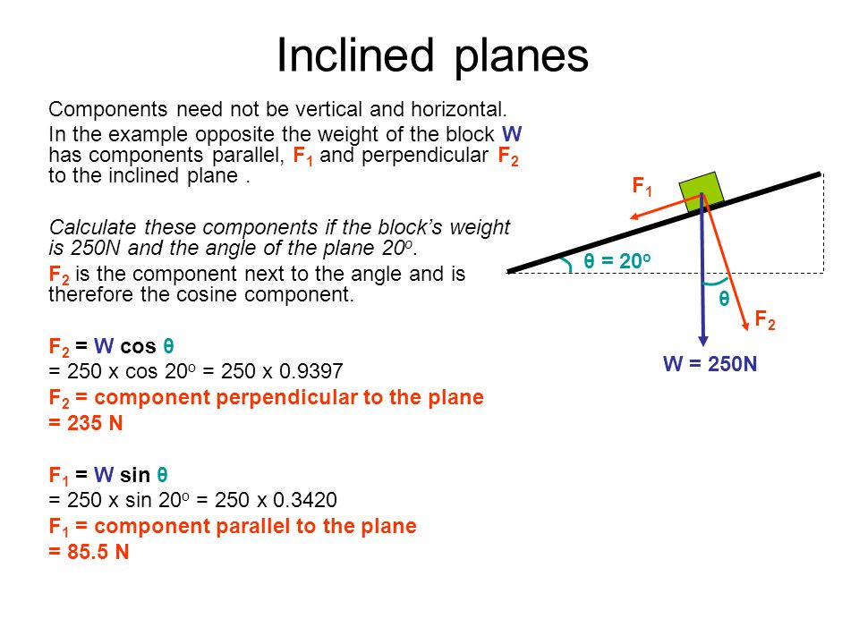 Inclined planes Components need not be vertical and horizontal.