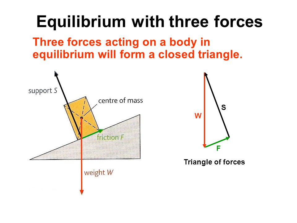 Equilibrium with three forces
