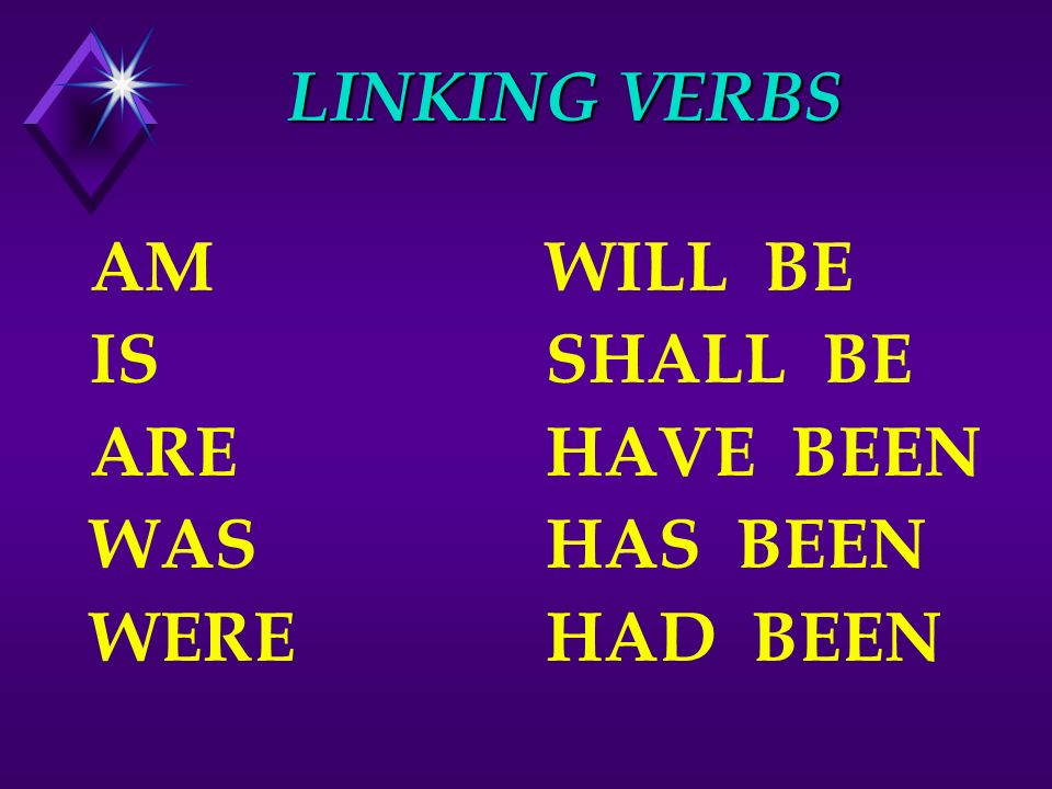 LINKING VERBS AM IS ARE WAS WERE WILL BE SHALL BE HAVE BEEN HAS BEEN HAD BEEN
