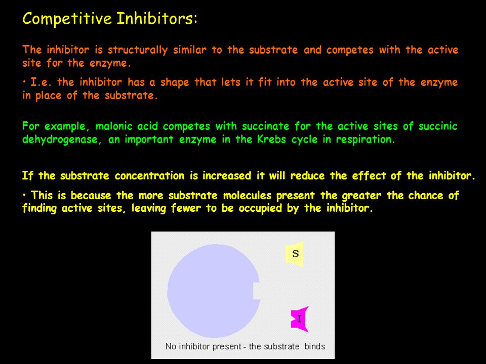 Competitive Inhibitors: