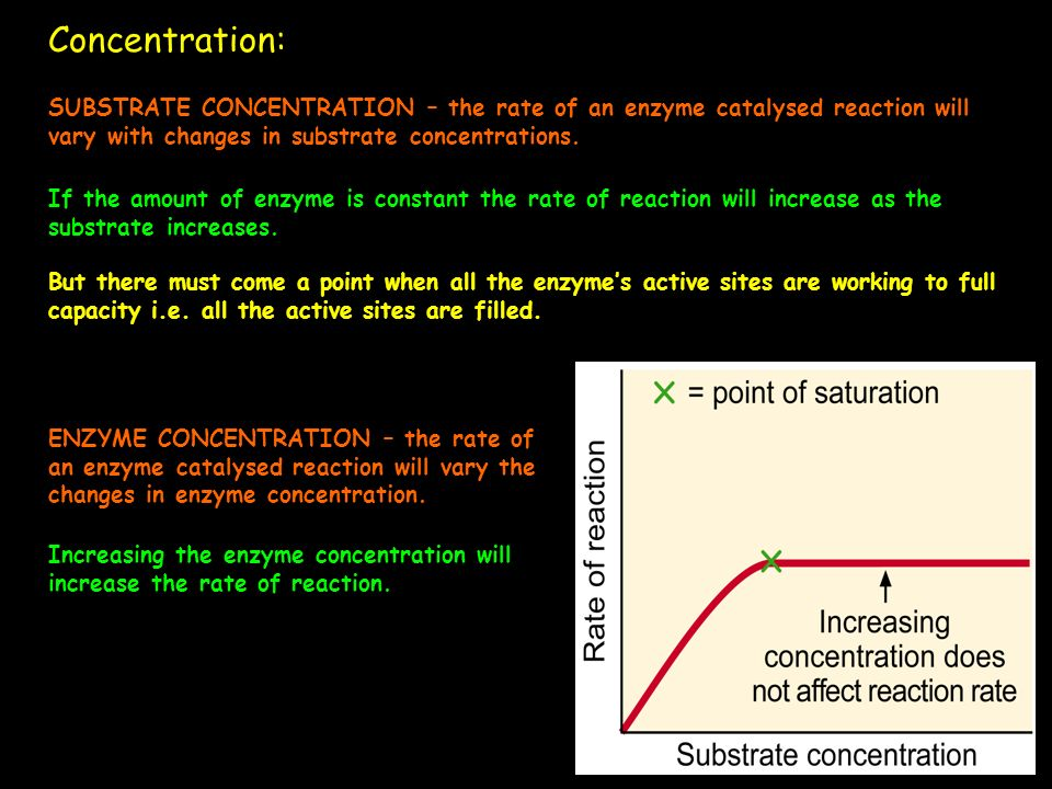 Concentration: SUBSTRATE CONCENTRATION – the rate of an enzyme catalysed reaction will vary with changes in substrate concentrations.