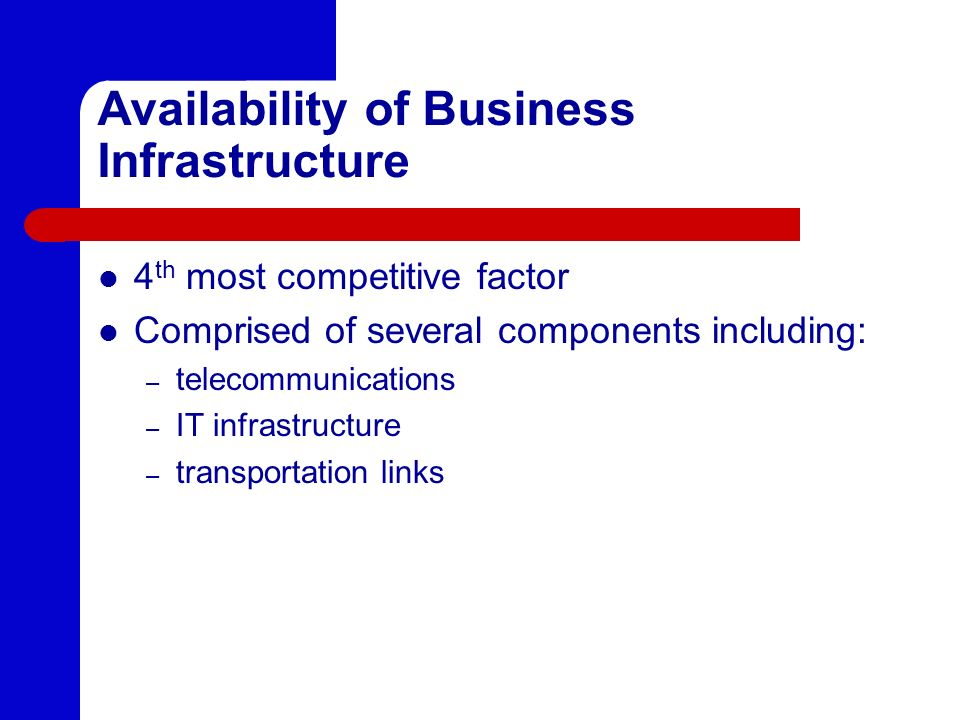 Availability of Business Infrastructure
