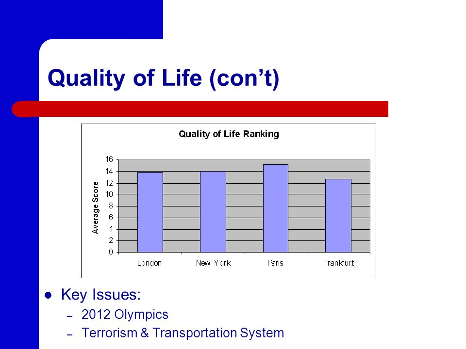 Quality of Life (con't)