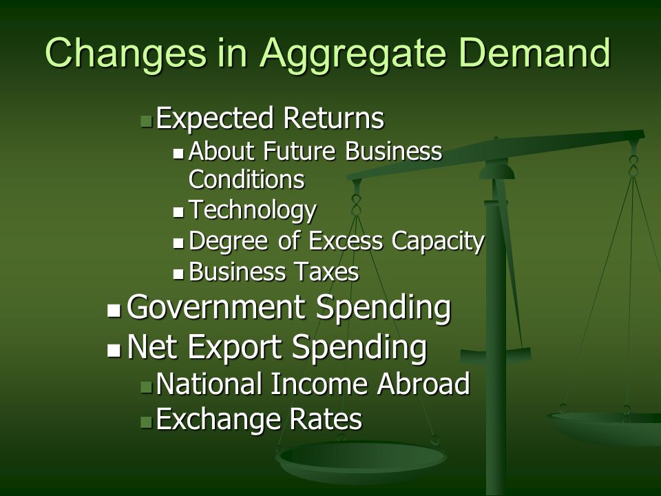 Changes in Aggregate Demand